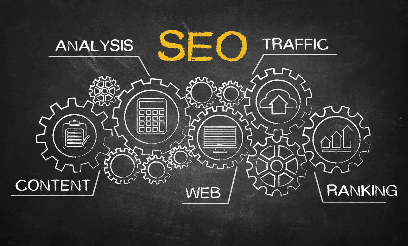How SEO Can Help You Get Found Online